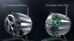 Inverter Direct Drive Technology In Washing Machine: In-Depth Guide